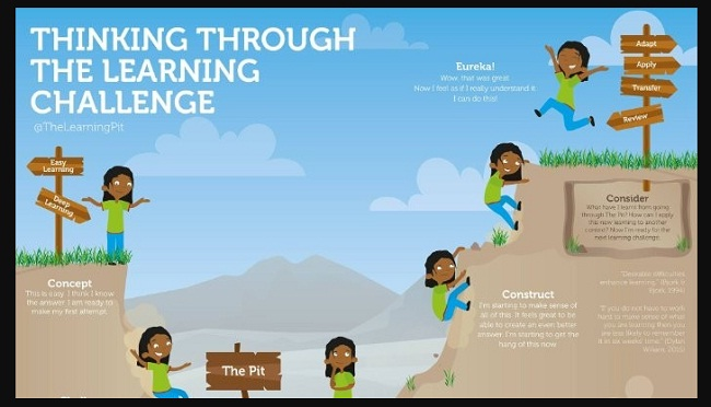 the learning pit free plc software